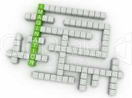 3d image Imagination  issues concept word cloud background