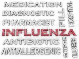 3d image Influenza  issues concept word cloud background