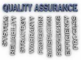 3d image Quality Assurance  issues concept word cloud background