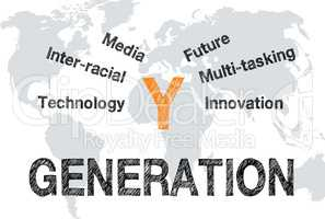 Generation Y - Marketing and targeting concept