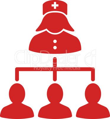 Red--nurse patients connections.eps