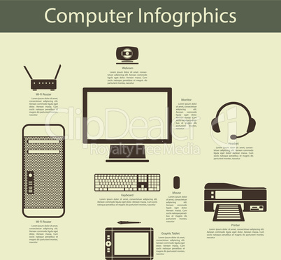 Computer Peripheral Devices Infographics