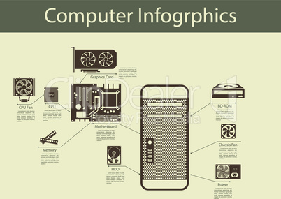 Computer Hardware Infographics