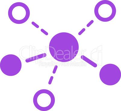 Violet--structure.eps