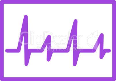 Violet--cardiogram.eps