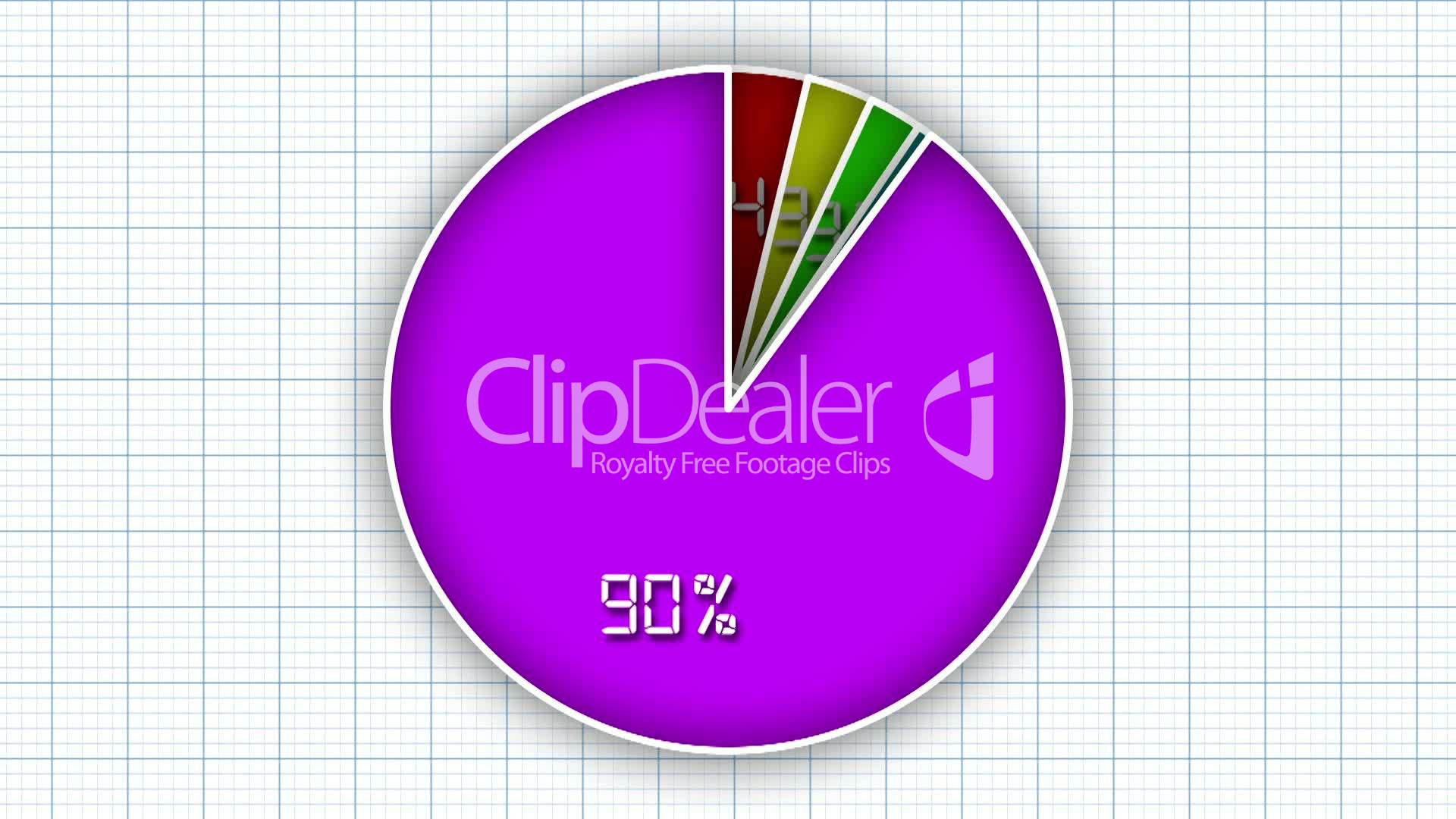 Dynamic Pie Chart Withwithout Background Royalty Free Video And