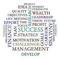 Word Cloud Shows Road To Success