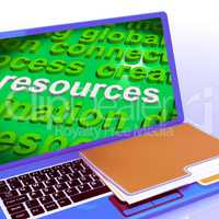 Resources Word Cloud Laptop Shows Assets Human Financial Input