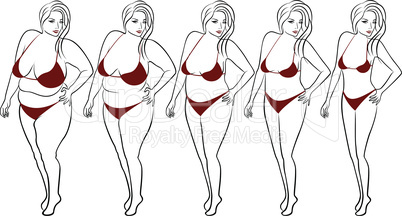 Five stages to slimming