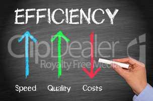 Efficiency Business Concept