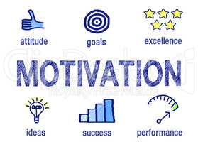 Motivation Business Concept