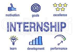 Internship - Motivation and Development
