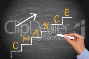 Chance - Growth and Developmen