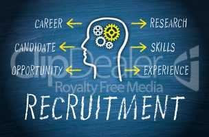 Recruitment Business Concept