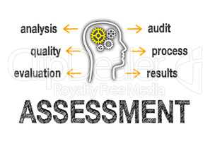 Assessment Business Concept