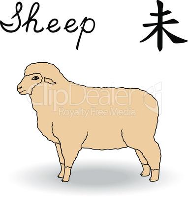 Eastern Zodiac Sign Sheep
