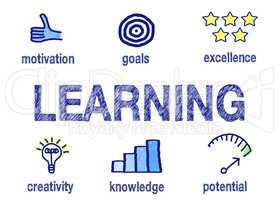 Learning and Education Concept