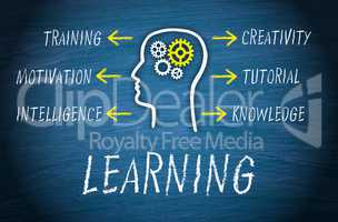 Learning and Education Business Concept
