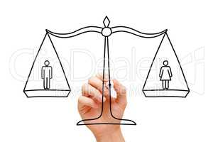 Gender Equality Scale Concept