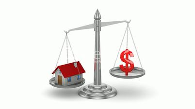 Change in real estate prices