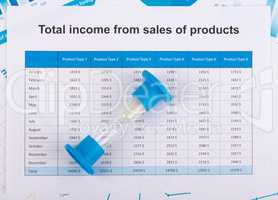 Financial report on paper. The countdown profits