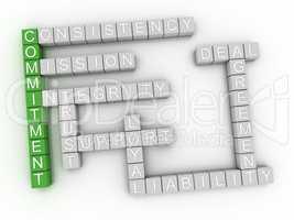 3d image Commitment word cloud concept