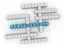 3d image Distribution word cloud concept