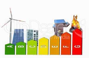 Energieeffizienz,Zertifizierungssystem