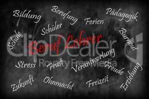 """Beruf Lehrer - Stichwortsammlung zum Thema """"Beruf Lehrer"""""""