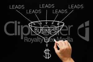 Lead Generation Business Funnel Concept