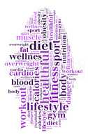 Word cloud related to health life