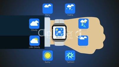 Various application function for smart watch,mobile(included Alpha)