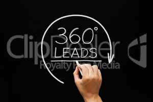 Lead Generation 360 Degrees Concept