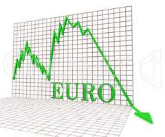 Euro Graph Negative Indicates Exchange Rate And Charts 3d Render
