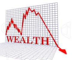 Wealth Graph Negative Shows Downturn Fall And Graphic 3d Renderi