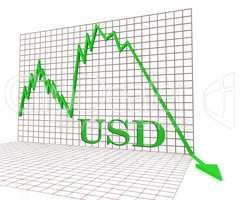 Usd Graph Negative Indicates Foreign Currency And Charts 3d Rend