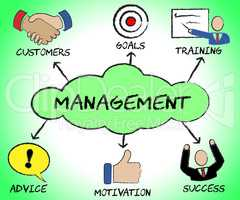 Management Symbols Show Managing Organization And Planning