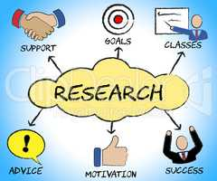 Research Symbols Means Gathering Data And Analysing