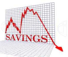 Savings Graph Negative Shows Monetary Crisis 3d Rendering