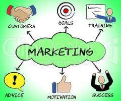 Marketing Symbols Represents Biz E-Marketing And Business