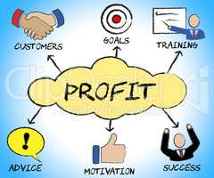 Profit Symbols Represents Icons Company And Income