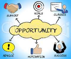 Opportunity Symbols Indicates Biz Icons And Business