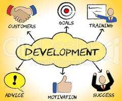 Development Symbols Represents Commercial Sign And Commerce
