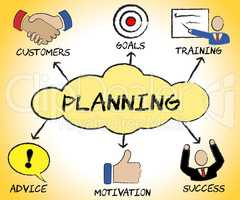 Planning Symbols Shows Organizing Goal And Organize