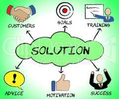 Solution Symbols Represents Commercial Achievement And Sign