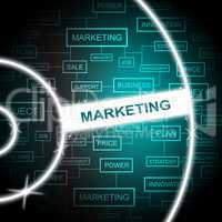 Marketing Word Shows E-Commerce Emarketing And Commerce