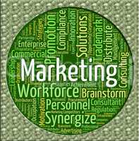 Marketing Word Indicates Words Promotion And Markets