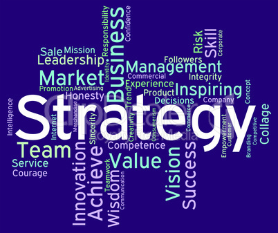Strategy Words Means Planning Solutions And Wordcloud