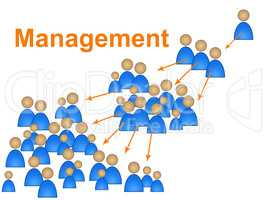Manager Management Indicates Authority Organization And Directors