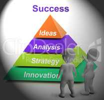Success Pyramid Shows Accomplishment Progress And Successful